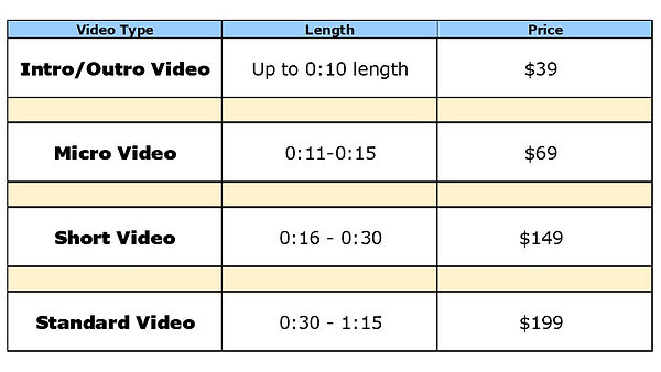 Video Pricing List.jpg