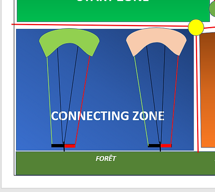 Plan zone Pins v3, connecting.png