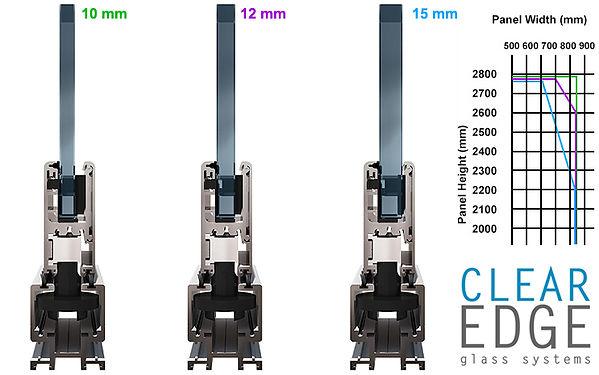 Glass Specifications | Euroglass | Clear Edge | Brisbane, Australia