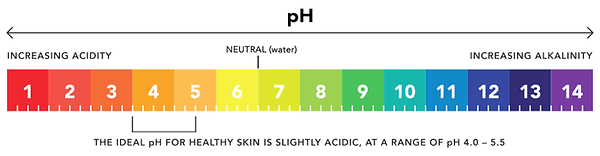 ph_skincare_scale.png