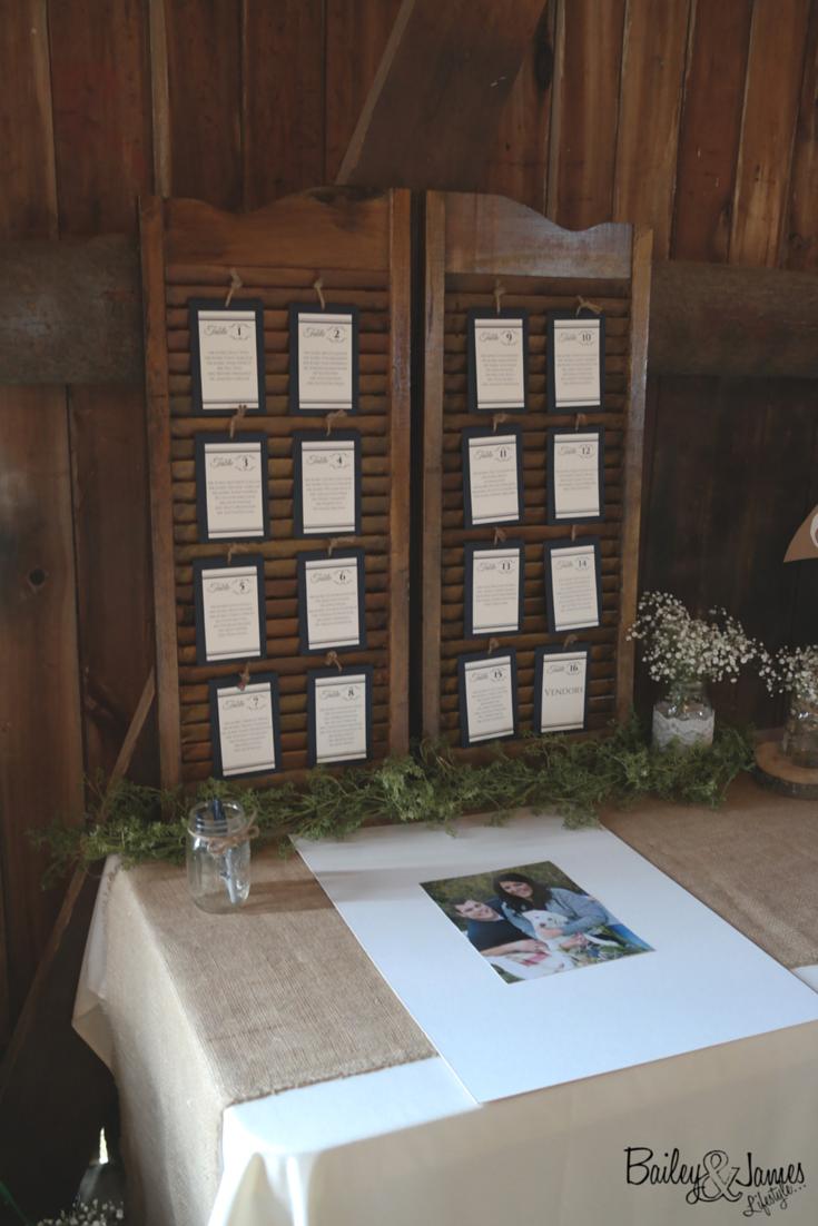 BaileyandJames_Blog_Wedding Escort Table.png