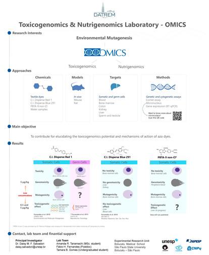 Pôster de apresentação de Projeto e Laboratório