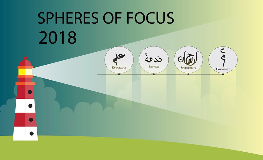 SPHERES OF FOCUS.jpg