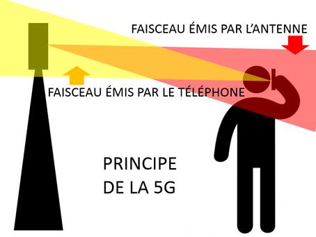 Un spécialiste des télécoms parle de la 5G
