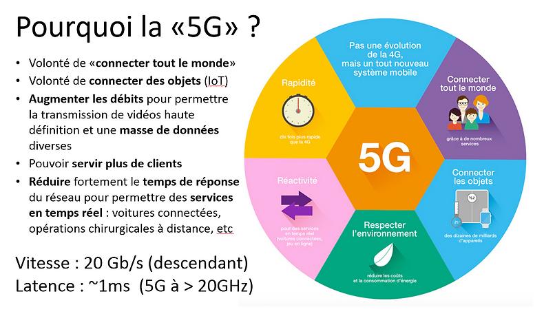 Pourquoi la 5G.PNG