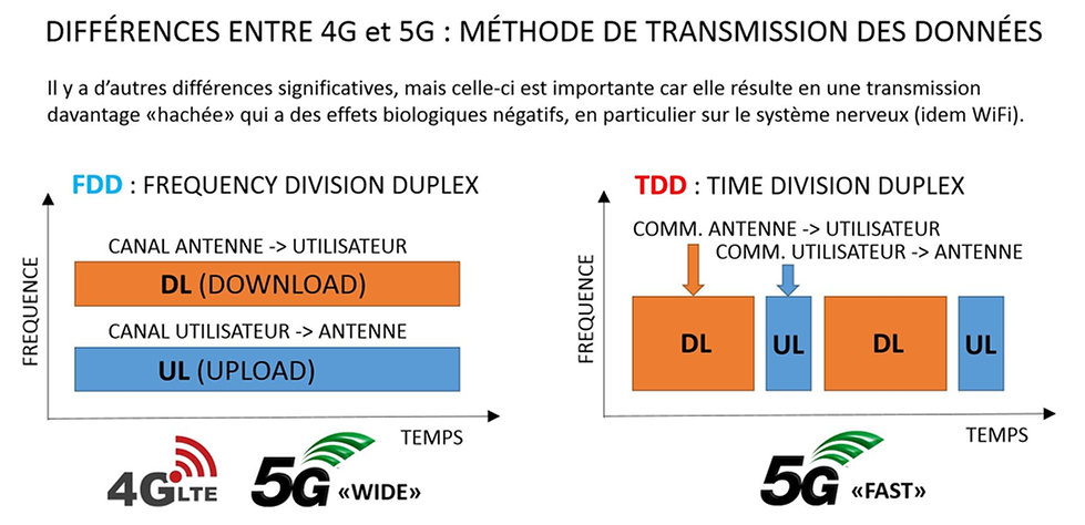FDD vs TDD (5G) large.JPG