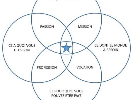 Les 4 cercles