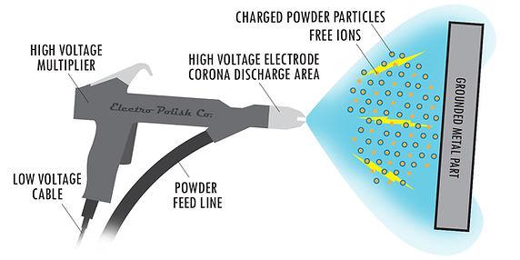 Powder-Graphic.jpeg