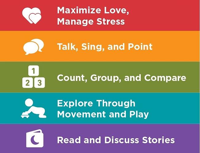 5 Basics List.jpg