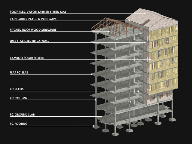 AFFORDABLE HOUSING STRUCTURE
