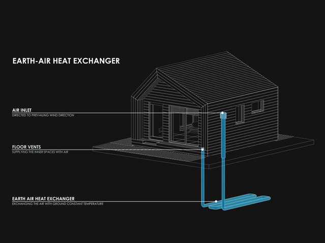 Earth-Air Heat Exchanger - Green wall - Small Eco House Design