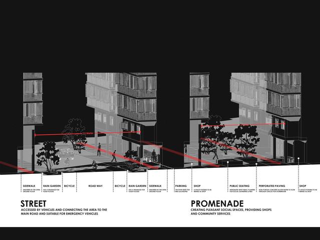 AFFORDABLE HOUSING STREET DESIGN