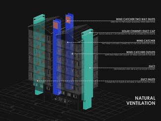 AFFORDABLE HOUSING SECTION NATURAL VENTILATION & PASSIVE COOLING