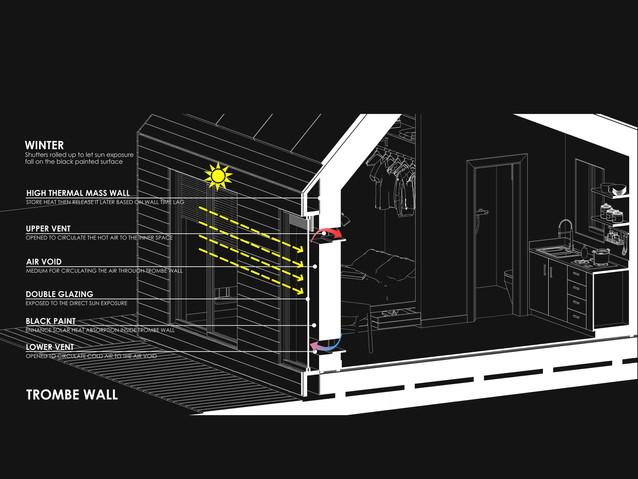 Trombe Wall - Green wall - Small Eco House Design