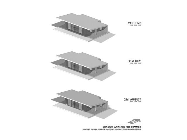Hempcrete House Shadow Analysis
