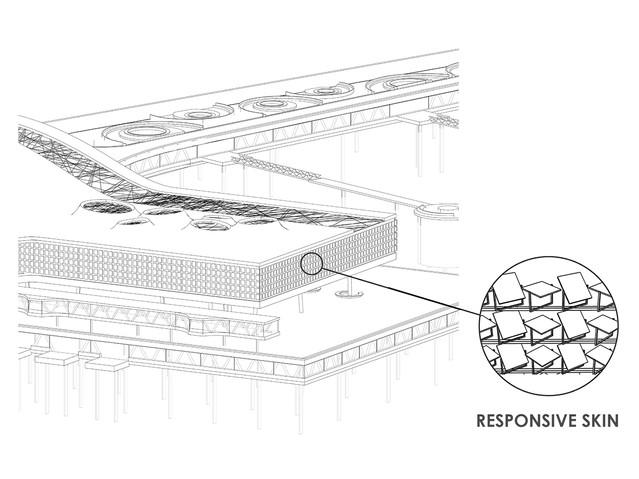 RESPONSIVE BUILDING SKIN