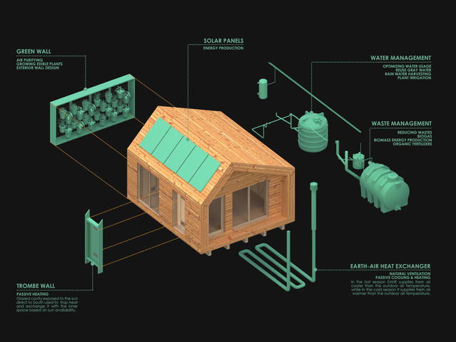 Small Eco House Design Solutions