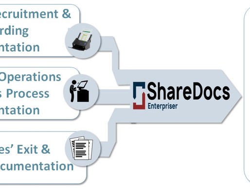 Manage HR Documentation from entry to exit