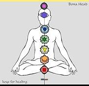 Keys for Healing cover / copertina