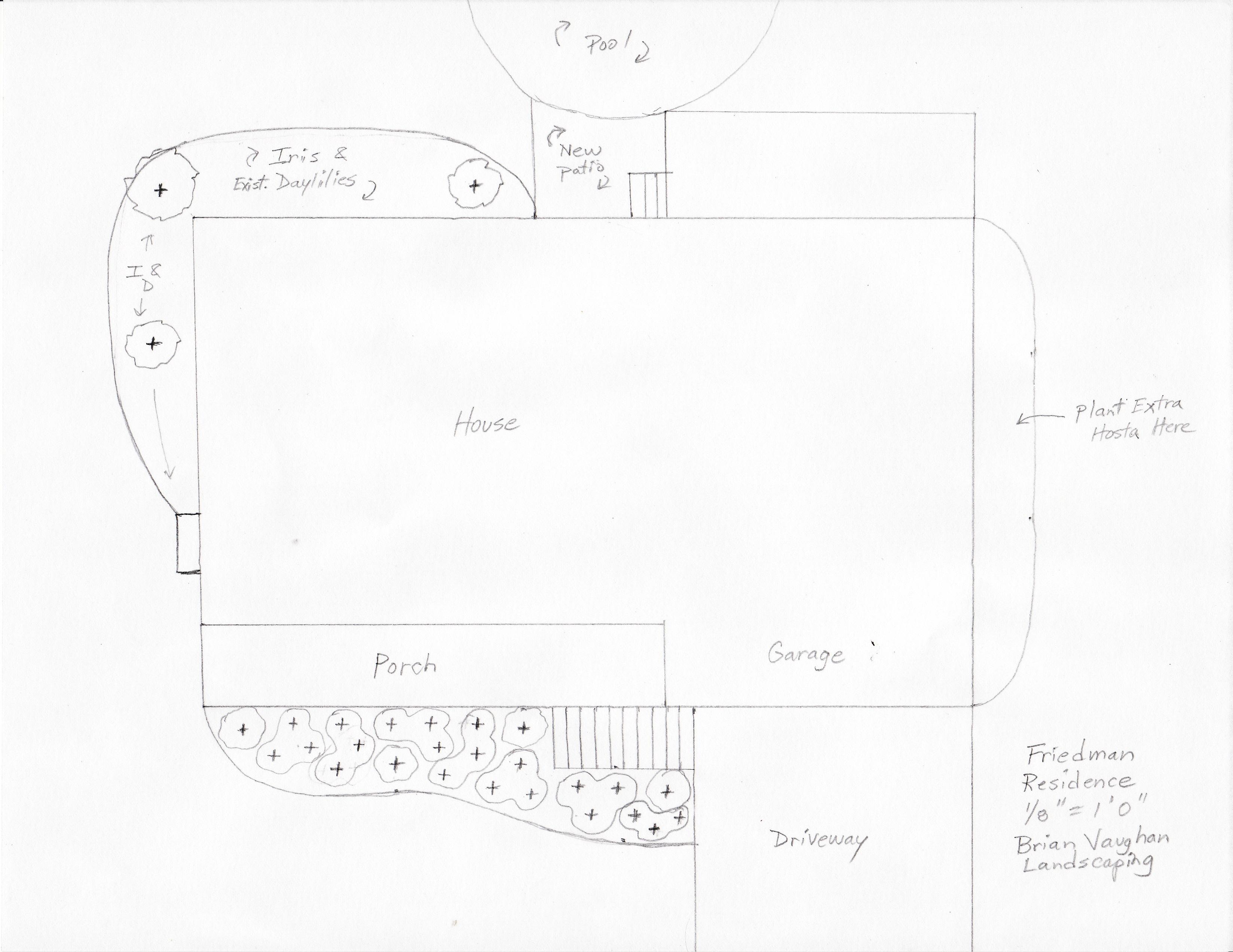 Foundation Planting Design
