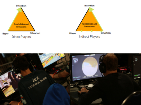 Are you a Direct or Indirect player?