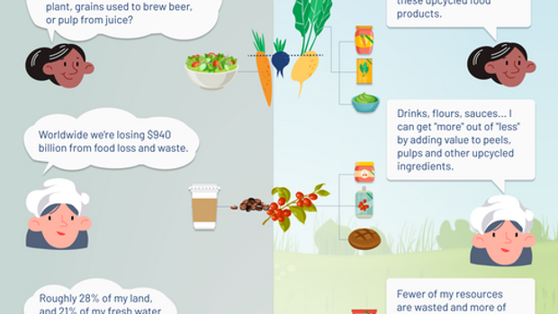 Upcycled_Food_Definition_Infographic_Pan