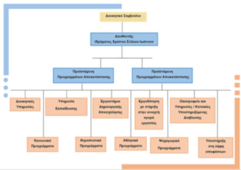 StructureGR.jpg