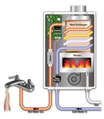 Repair & Installation of Hybrid Hot Water Heaters in San Jose
