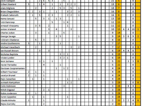 PWA RANKING COMPETITION RESULTS 2021