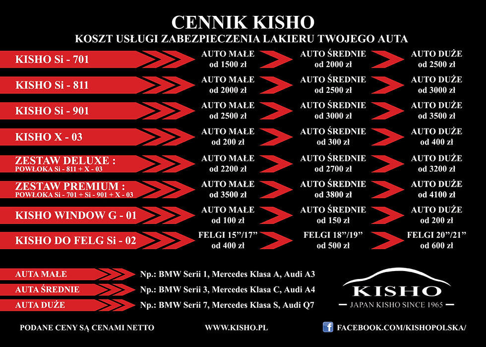 Przykładowe koszty usług Kisho (2)-1.jpg