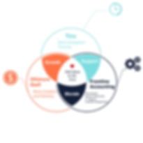 Business Model - Frontline.png