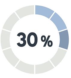 OSPM8G1_30_percent.png