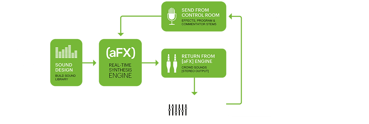 aFX Workflow Infographic.png