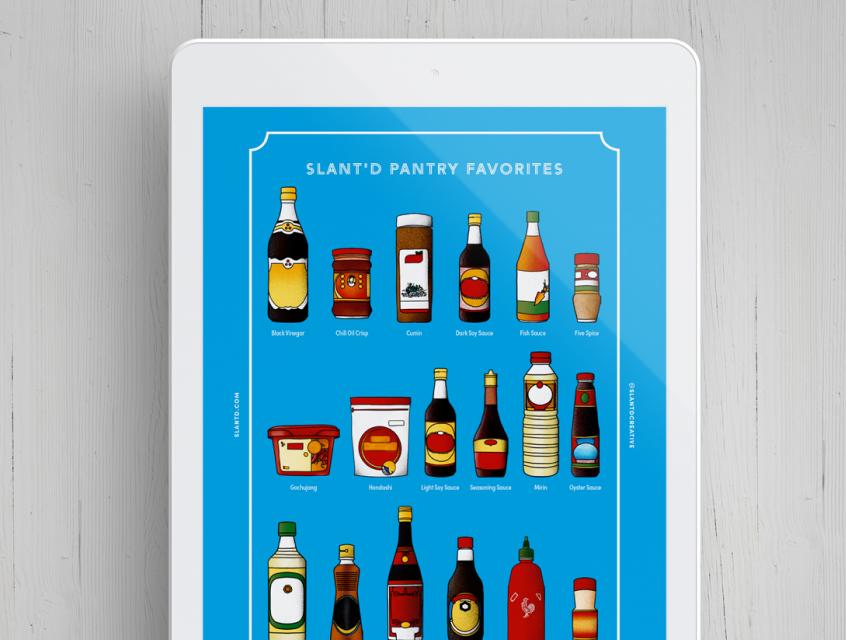 Slant'd Digital Cookbook