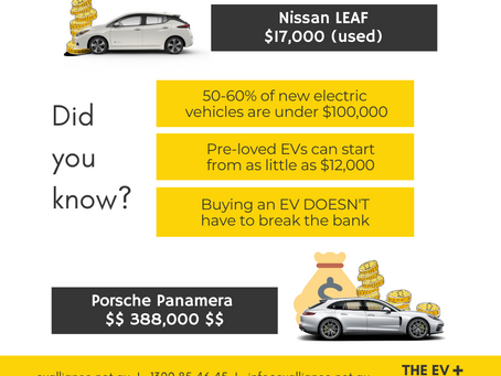 Budget-friendly EVs in Australia and New Zealand