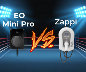 EO Mini Pro Vs  Zappi: Battle of the solar wall charger