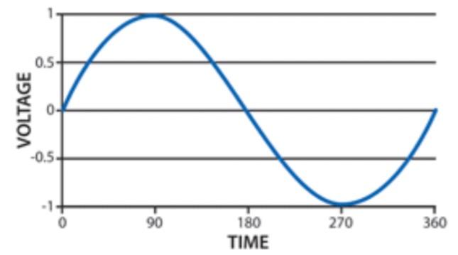 Single phase EV charging_edited