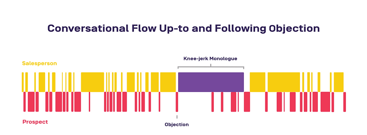 knee-jerk-monologue - bmp-network.png