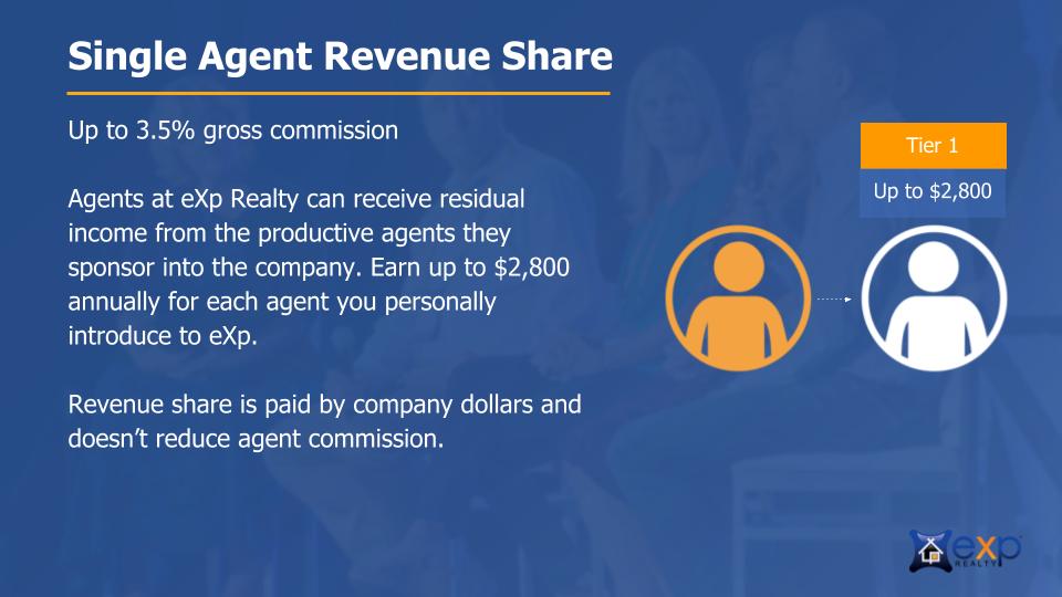 RevenueShare1.png