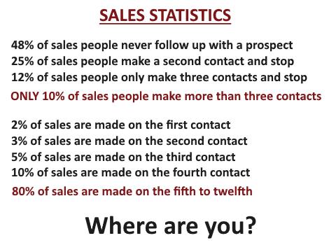 Sales-Stats.png