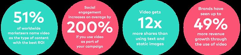 VideoStats.png