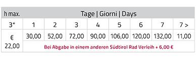 suedtirolrad_tabellen-preise4.png