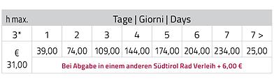 suedtirolrad_tabellen-preise7.png