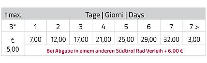 suedtirolrad_tabellen-preise.png
