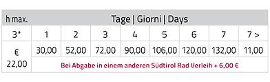 suedtirolrad_tabellen-preise4 - Kopie.pn