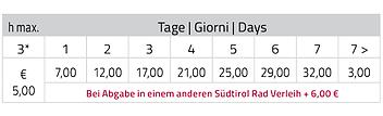 suedtirolrad_tabellen-preise - Kopie.png