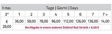 suedtirolrad_tabellen-preise.jpg
