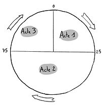 circle3-1013x1024.jpg