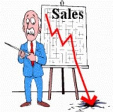 Software Sales Challenges