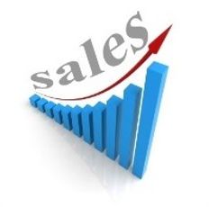 The sales results we enable softwrae companies achieve.